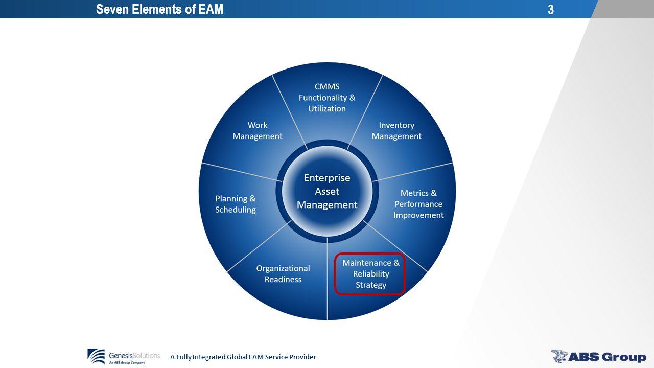 Benefits of Applying Asset Management (EAM) Application