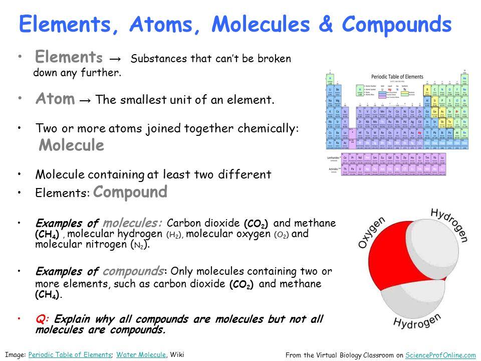 Chemical element  Wikipedia