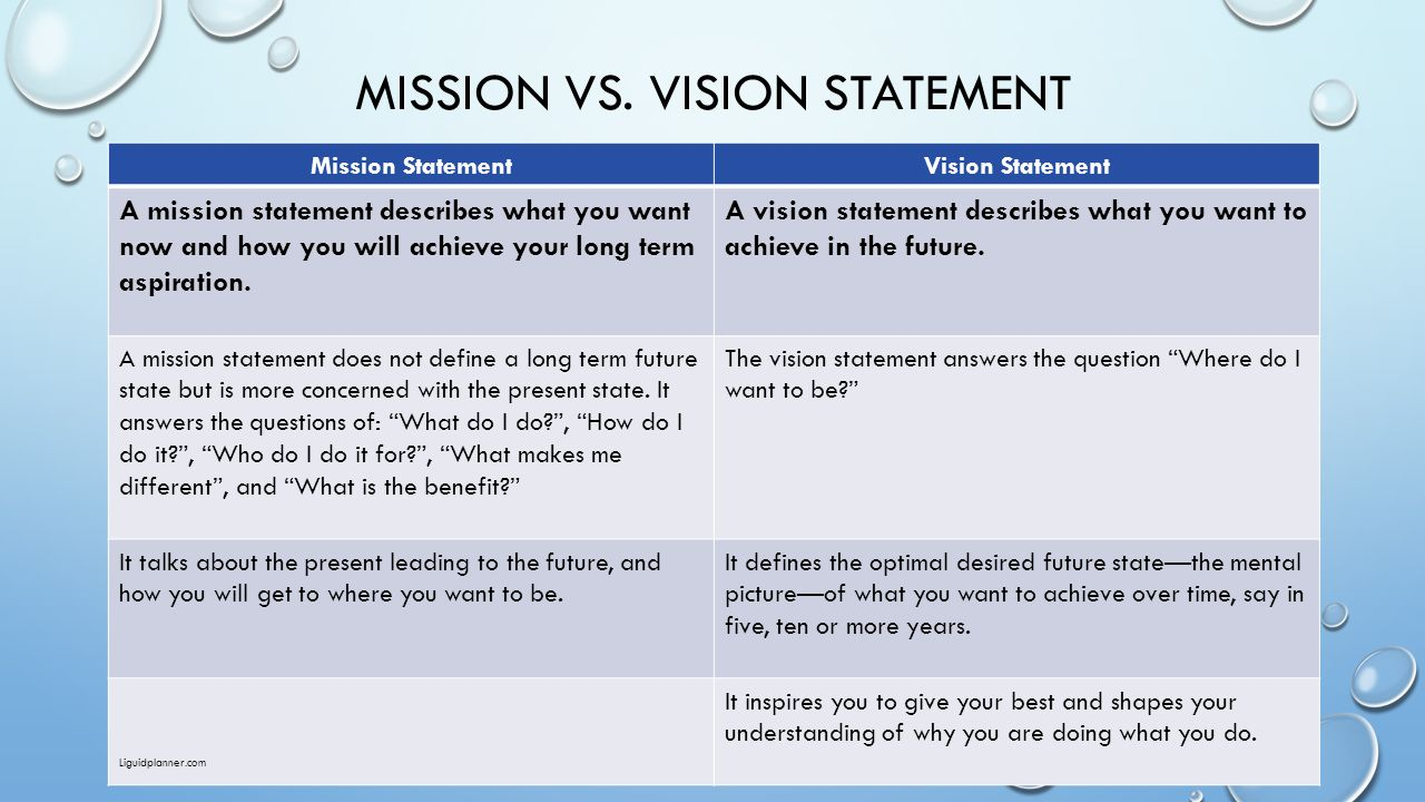 4 Mission Vs. Vision Statement