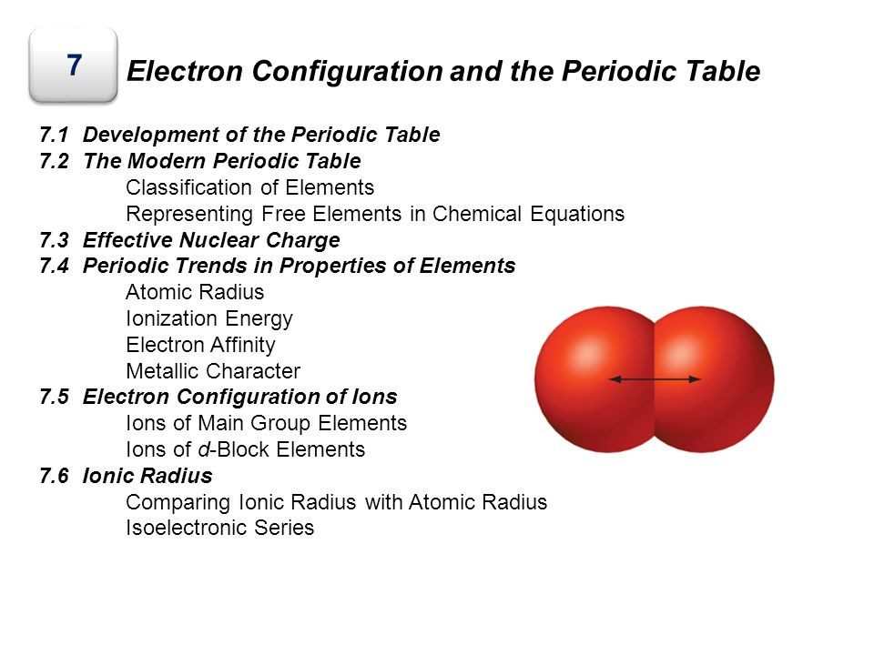 Electron configuration and the periodic table ppt video online electron configuration and the periodic table urtaz Gallery