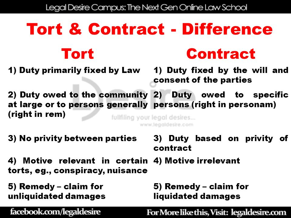 Effect of Tort Reform on Personal Injury Cases