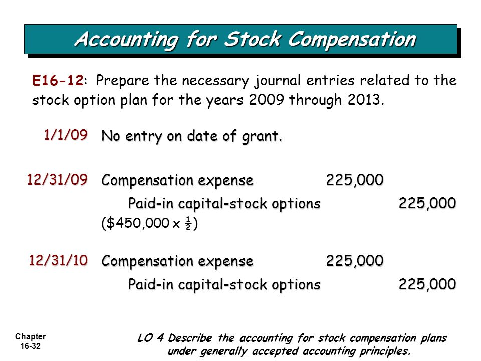 Accounting for stock options under gaap