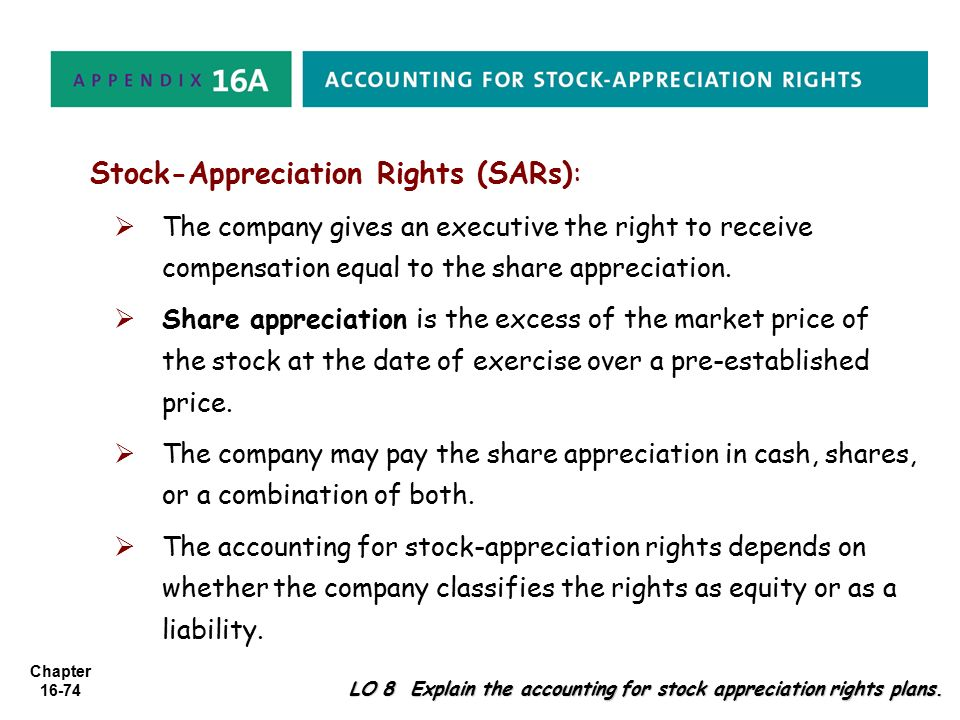 Stock appreciation rights vs employee stock options