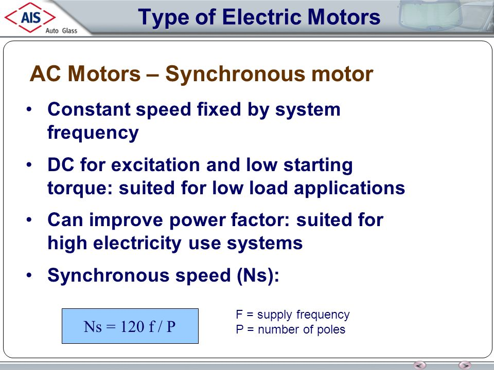 Induction Generator Delivers Power At Leading Power Factor