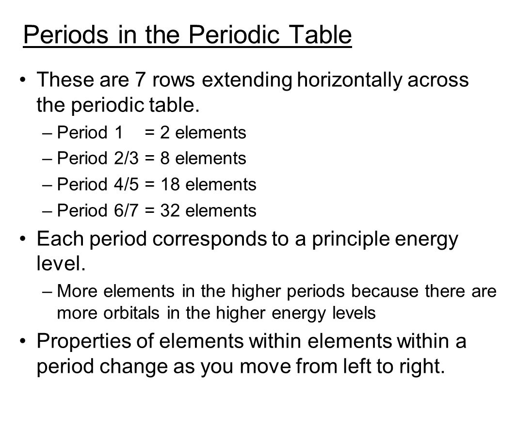 The periodic table chapter ppt video online download periods in the periodic table gamestrikefo Images