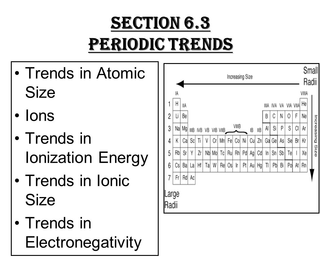The periodic table chapter ppt video online download section 63 periodic trends gamestrikefo Image collections