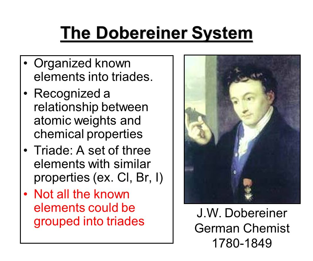 The periodic table chapter ppt video online download the dobereiner system organized known elements into triades gamestrikefo Gallery
