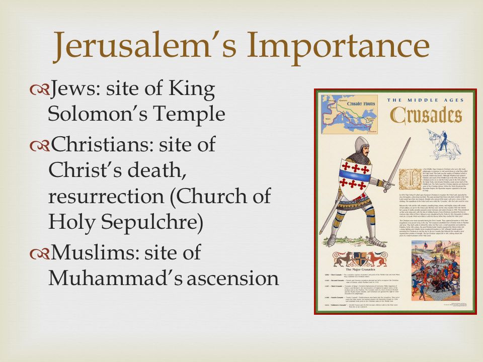 Jerusalem's Importance