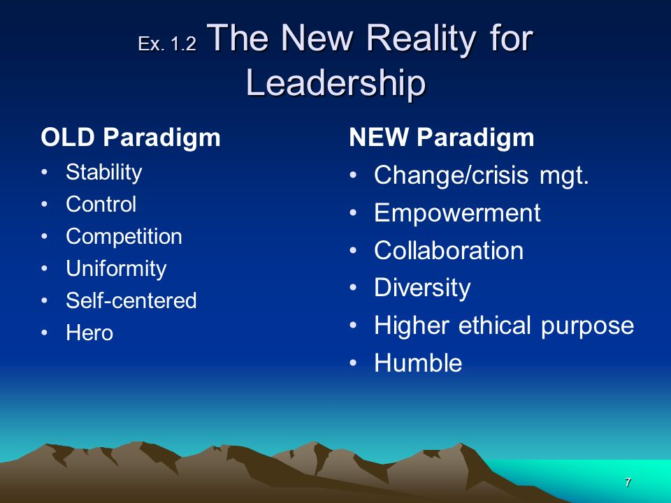 Ex. 1.2 The New Reality for Leadership