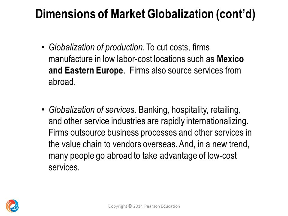 the internationalization and globalization of retailing marketing essay 10: introduction globalization has a drastic effect on the approach to business process within an organization that is competing in the domestic as well as global market stage as argued by philip kotler and kevin lane keller (2005) [1]this is naturally because of the fact that the microeconomic factors influencing the overall business process in an.