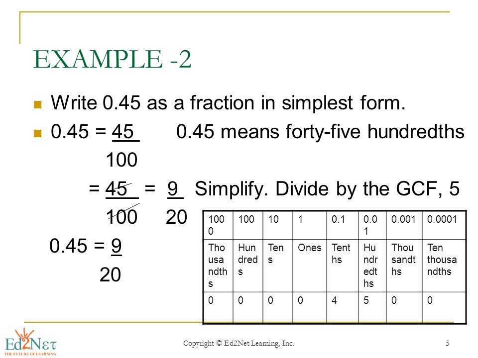 5 Copyright ...  sc 1 st  SlidePlayer & CHANGING DECIMALS TO FRACTIONS - ppt video online download