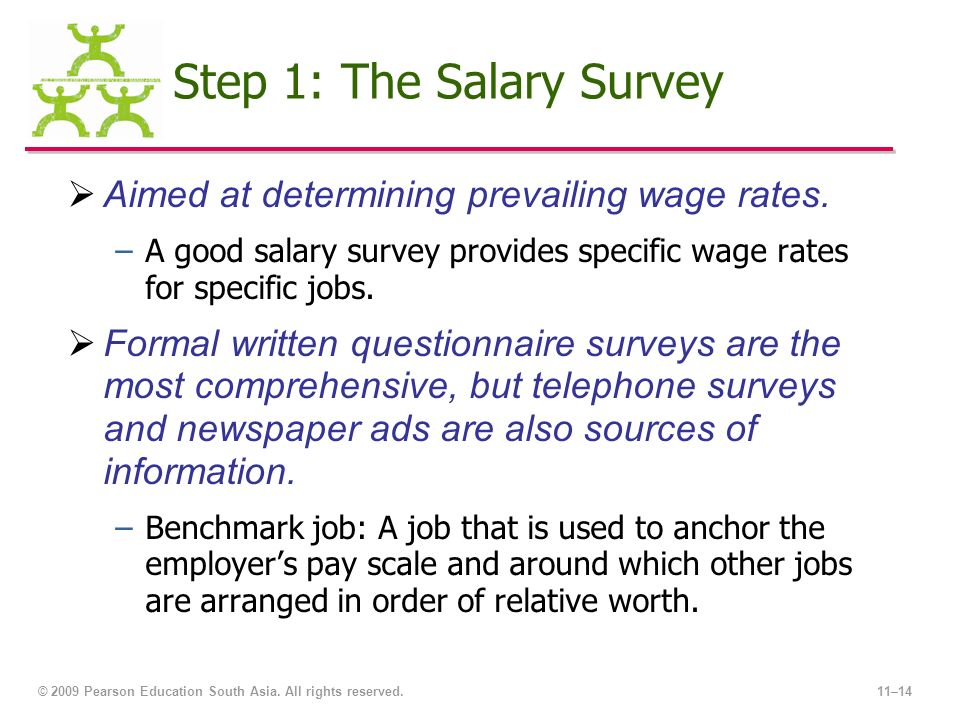 After studying this chapter you should be able to ppt download – Salary Survey Questionnaire