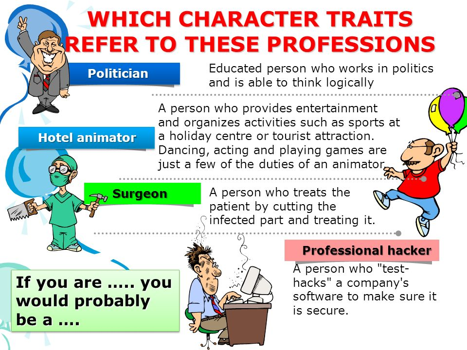 Qualities that build strong character essay