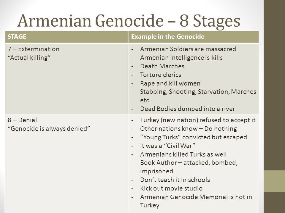 armenian genocide and the rape of Centenary of the armenian genocide: descendants tell their family's stories   pillage and rape against the minority christian armenians.