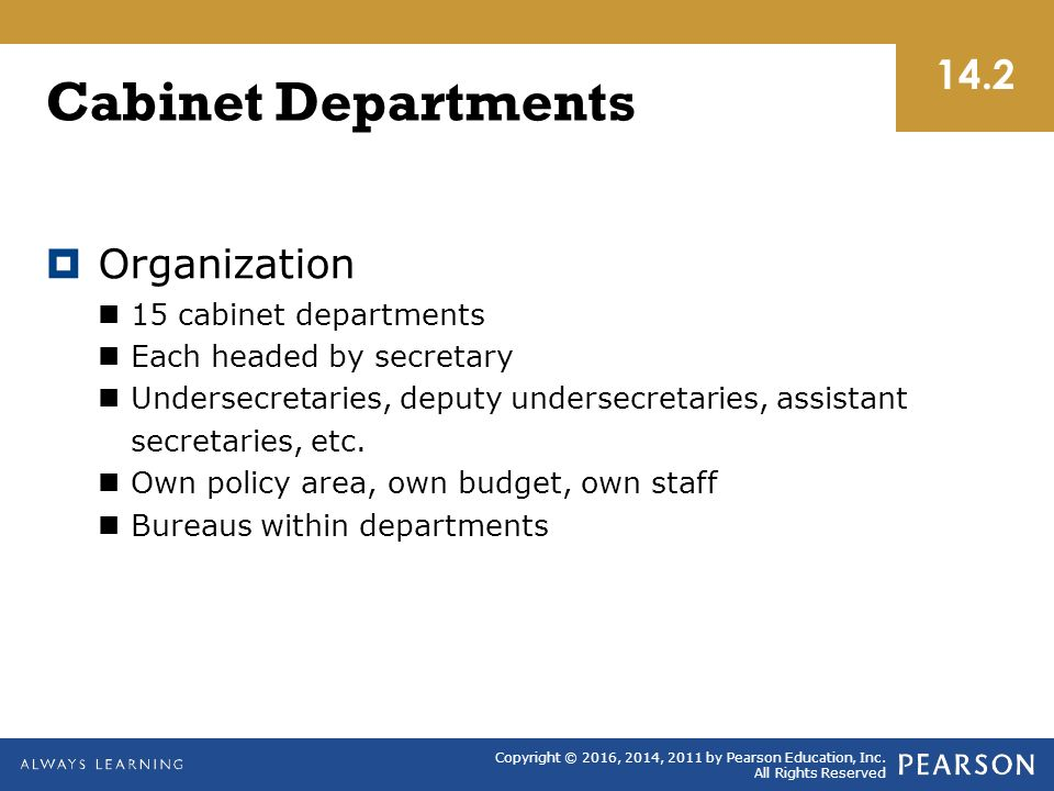 20 Cabinet Departments 14.2 Organization 15 Cabinet Departments