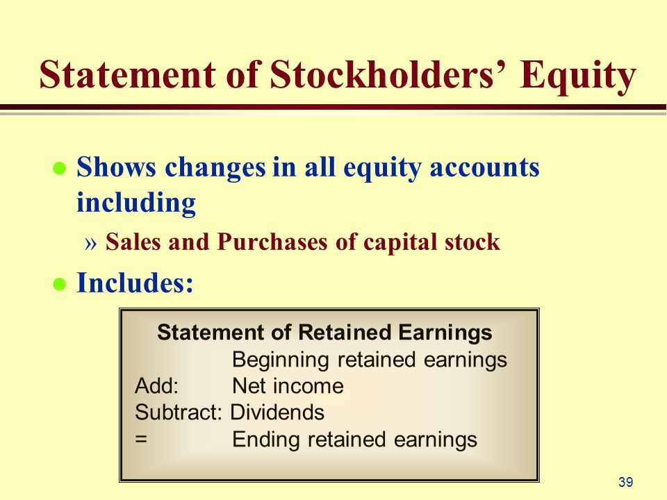 how to find investment by owner change in equity
