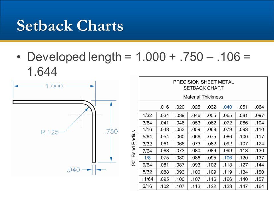 21 Precision Sheet Metal Parts 21 Precision Sheet Metal
