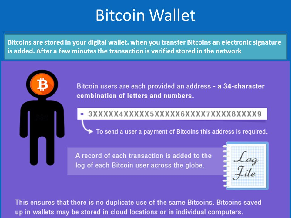 Can You Use A Bitcoin Wallet For