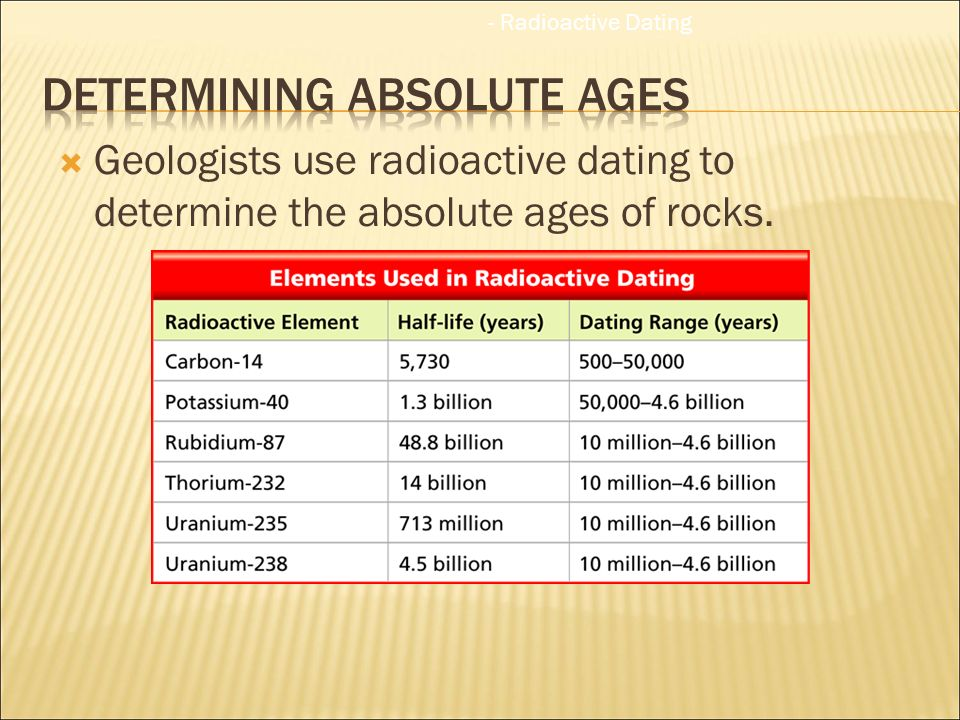Absolute age dating in geology