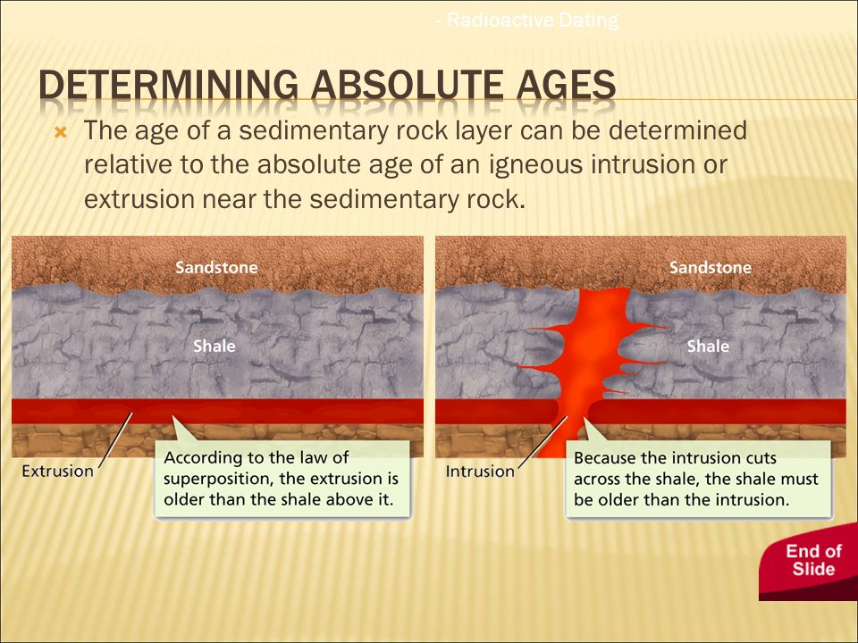 chapter 21 3 absolute age dating of rocks And absolute ages of rocks and fossils to con- radioactive dating can be used to determine the absolute ageof igneous rock d relative age chapter 21:.