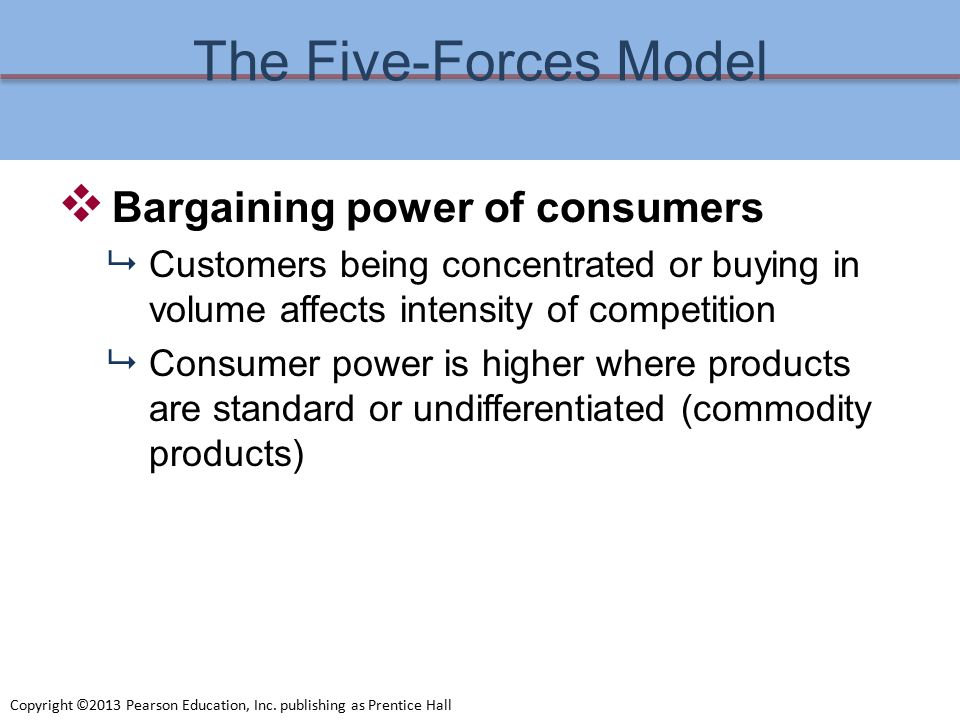 a five forces example consumer products The five forces measure the competitiveness of the porter's five forces in action: sample analysis of coca-cola there is no consumer switching cost and.