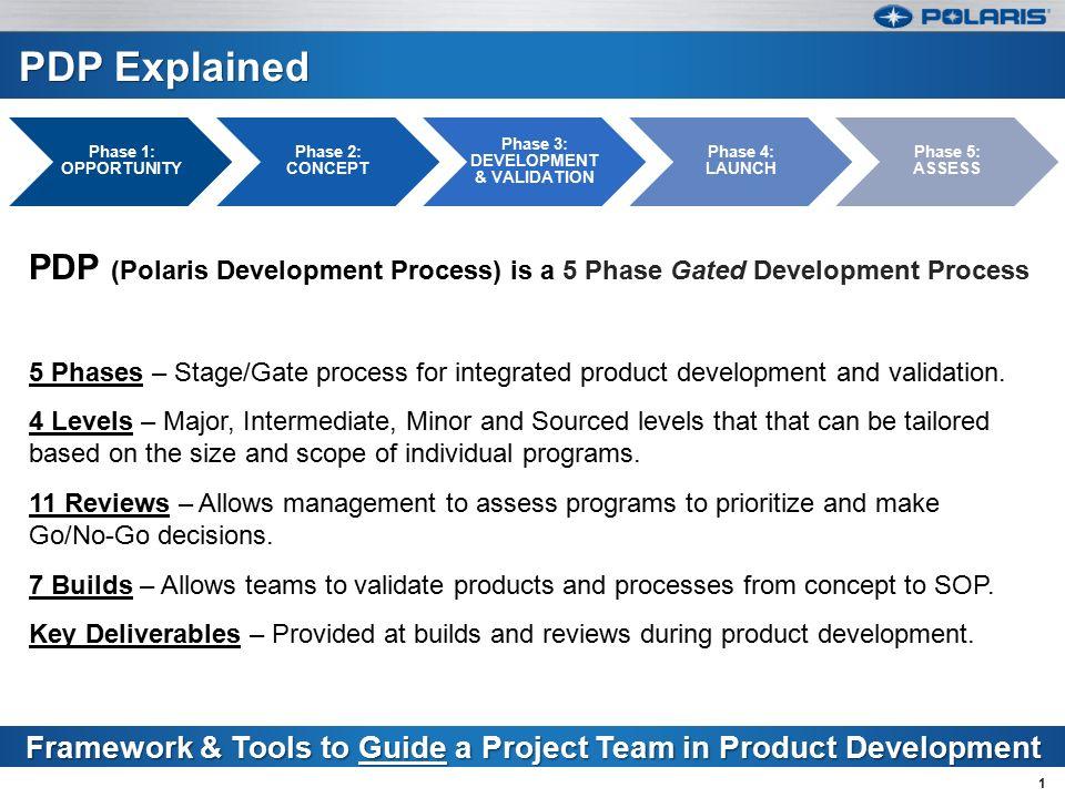 Process Development Phase : Phase development validation ppt video online download