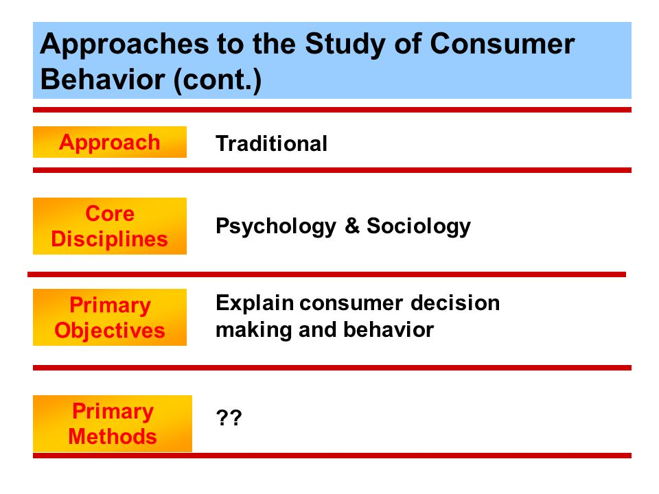 Approaches to the Study of Consumer Behavior (cont.)