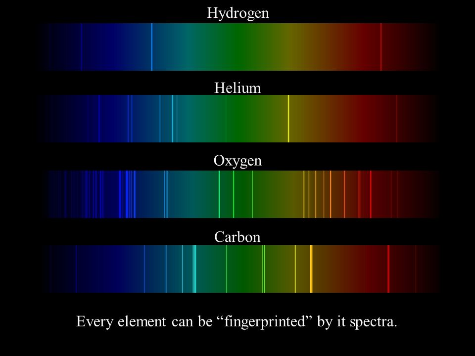 Oxygen Spectral Lines Chapter 14 Properties ...
