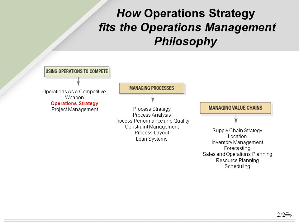 operations strategy of starbucks Understanding starbucks coffee company's simple strategies will make your  retail fixed operations department — and entire dealership.