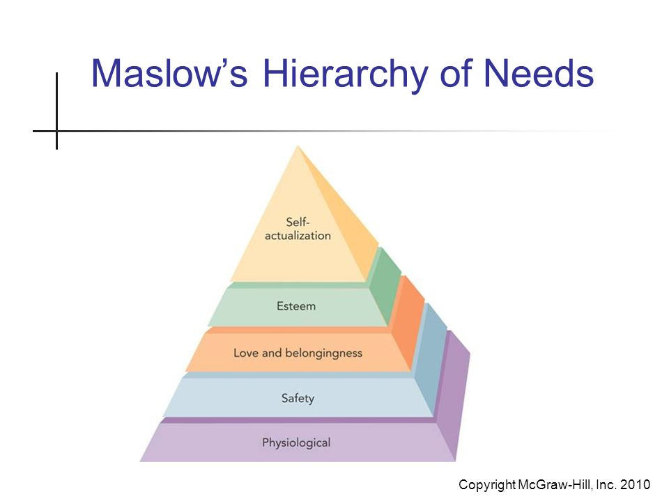 hierarchy of motives and needs One advantage of maslow's hierarchy of needs is its perceptive insight into human nature, a disadvantage is that the hierarchy fails to account for cultural or social differences between individuals abraham maslow first introduced the theory in his paper, a theory of human motivation in 1943.