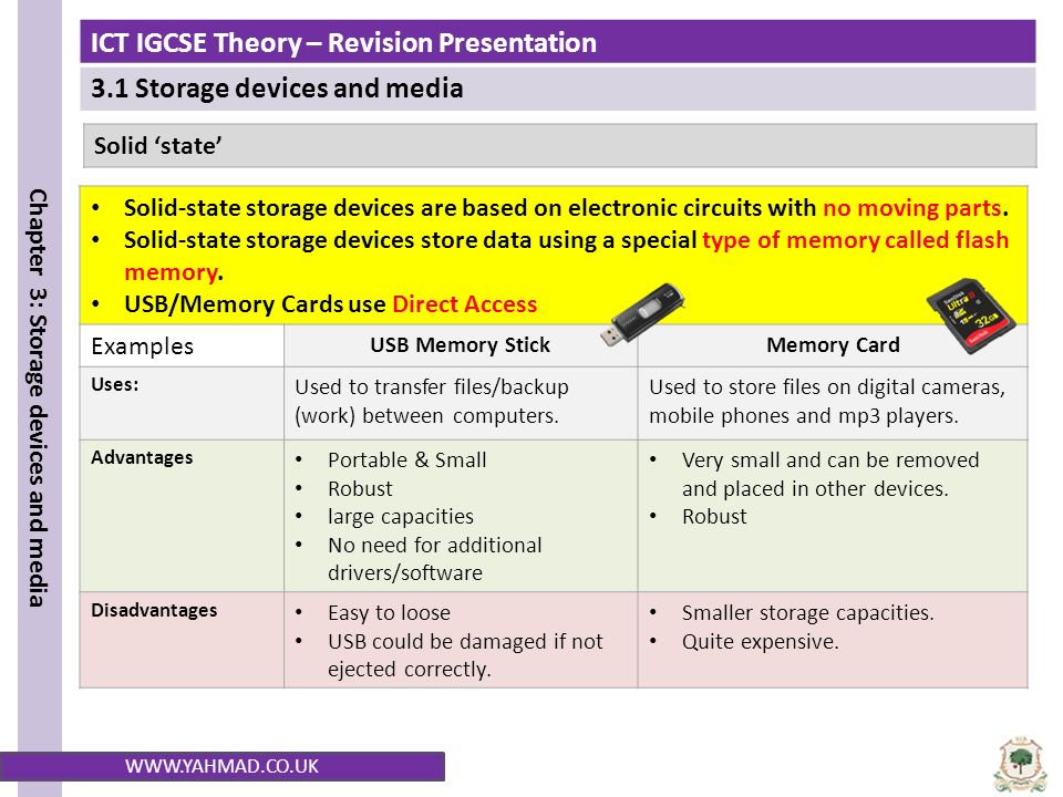 Examples Of Small Pics Or Use In Electronics Palladium : Identify storage devices their associated media and
