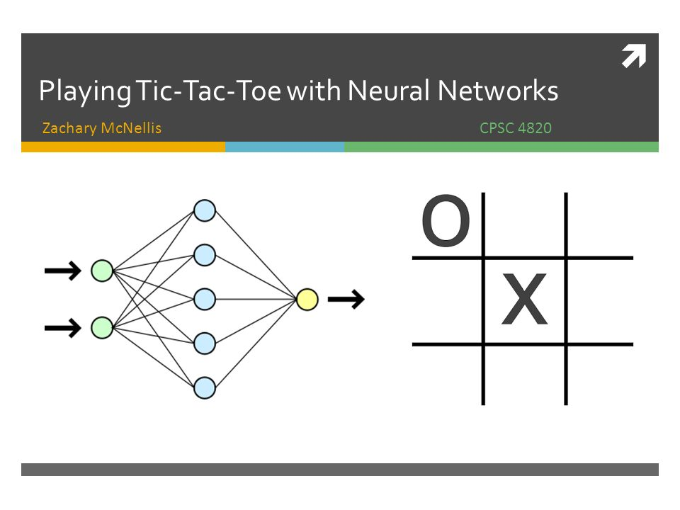 Tic Tac Toe Template Powerpoint Gallery - template design free download