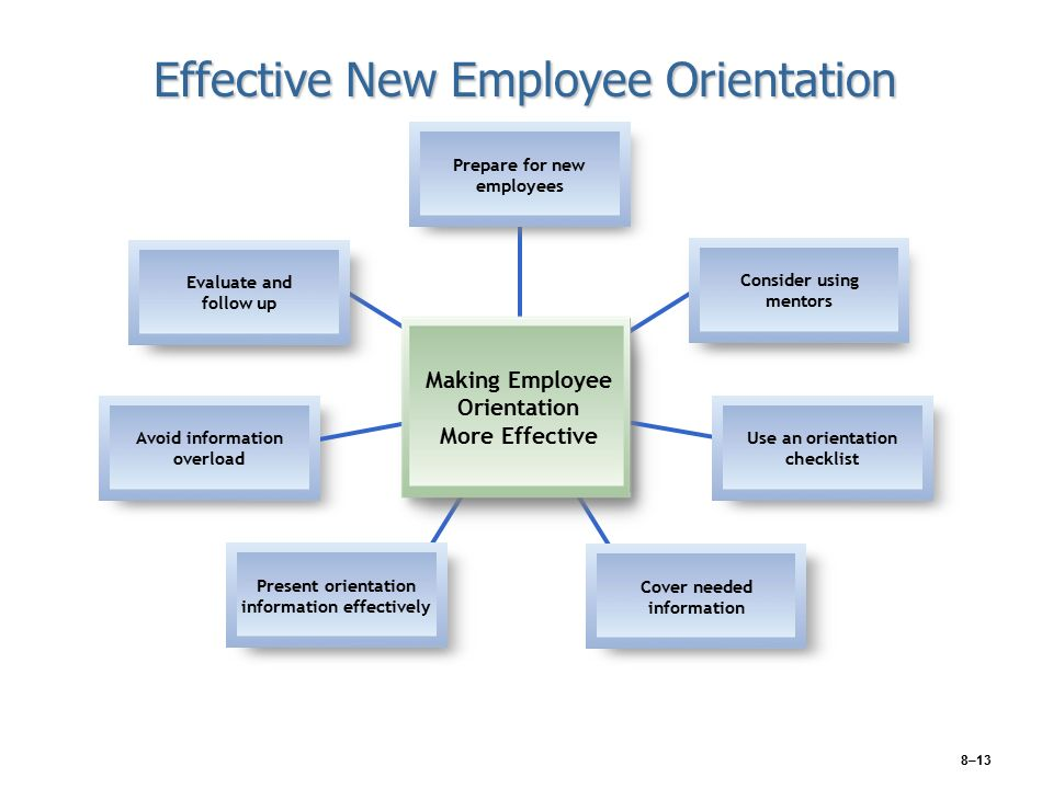 Employee Orientation Pictures to Pin on Pinterest - PinsDaddy