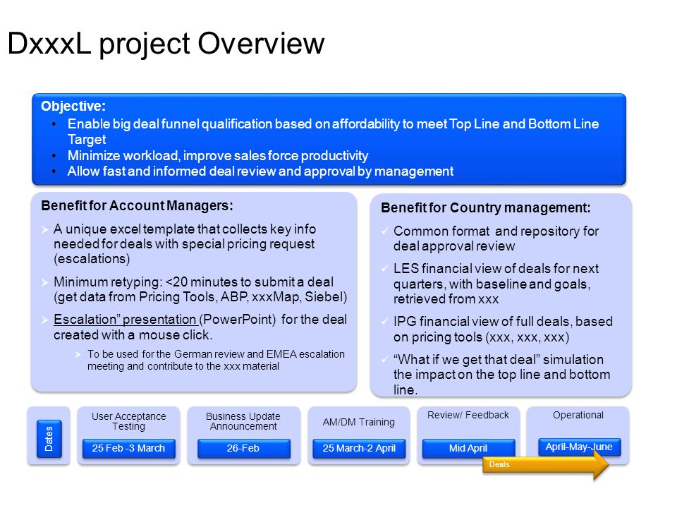 project ppt Export microsoft project plans to powerpoint presentations with onepager pro timeline software if you manage projects in microsoft project, but need to present them in powerpoint, onepager pro provides an easy way to create powerpoint.