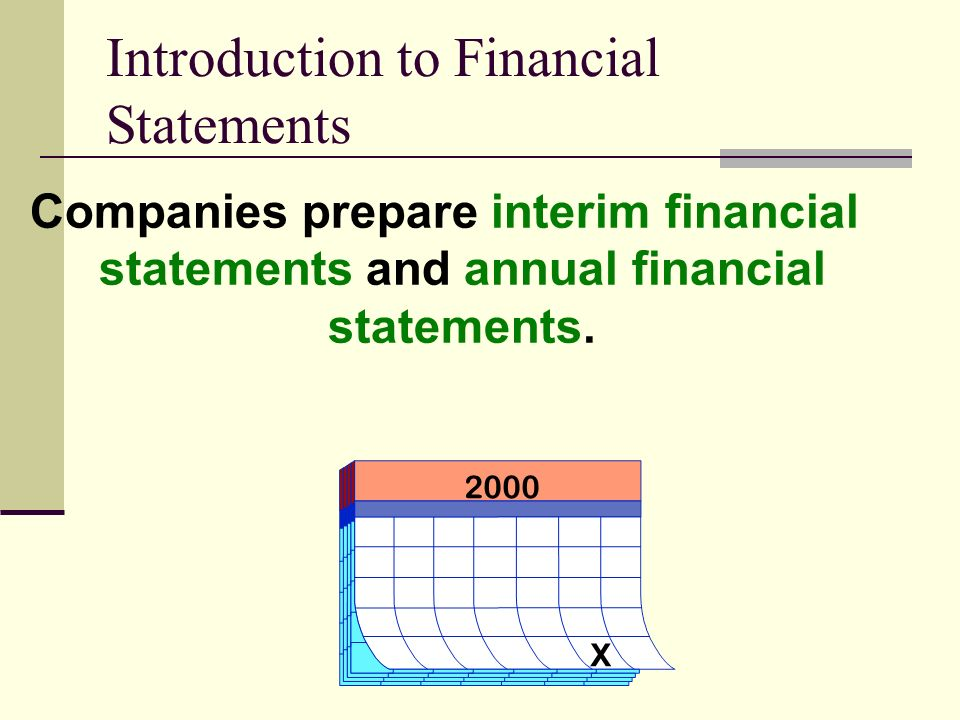 introduction to financial statement Sample test for financial accounting multiple choice identify the letter of the choice that best completes the statement or answers the question.