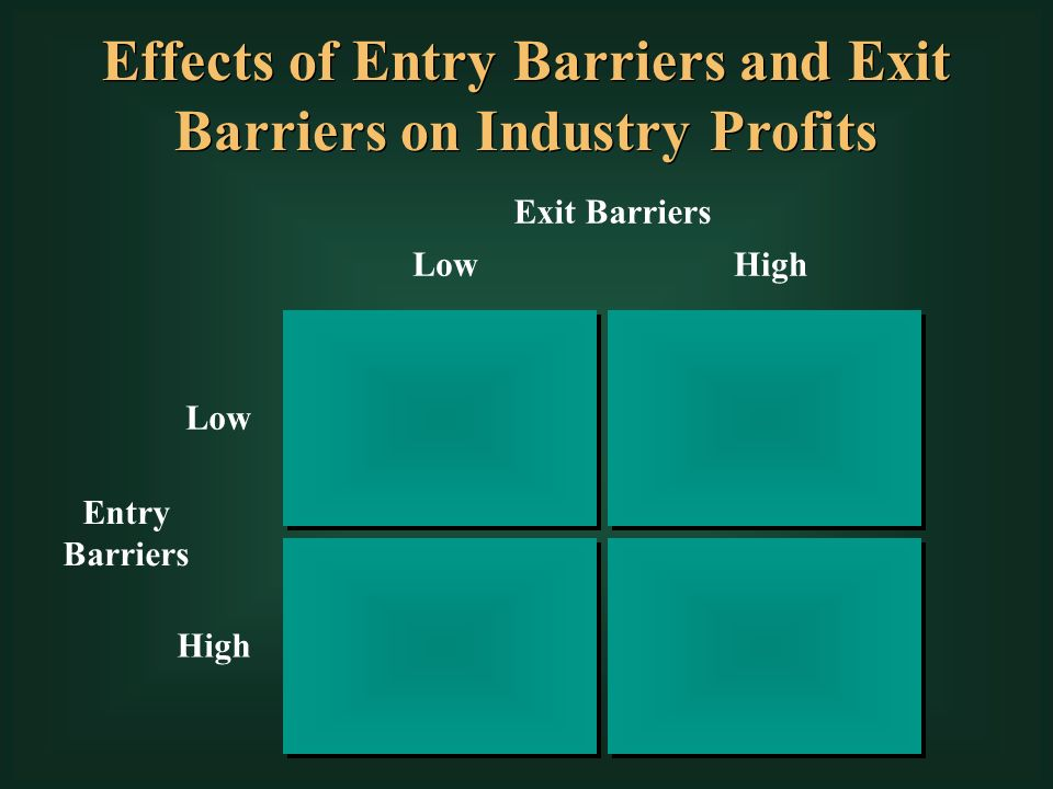 barriers to entry and exit essay Barriers to entry and learning objective essay barriers to entry and learning objective essay  barriers to market entry essay.