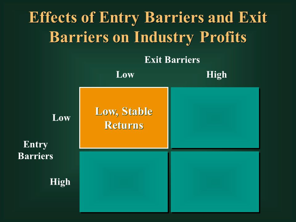 barriers for entry and exit in automobile industry Automobile industry is very specific industry, thus it has higher level of entry barriers for an example factory facilities, machinery, labor, technology are heavily involved so following factors are determine the barriers of entry to the industry.
