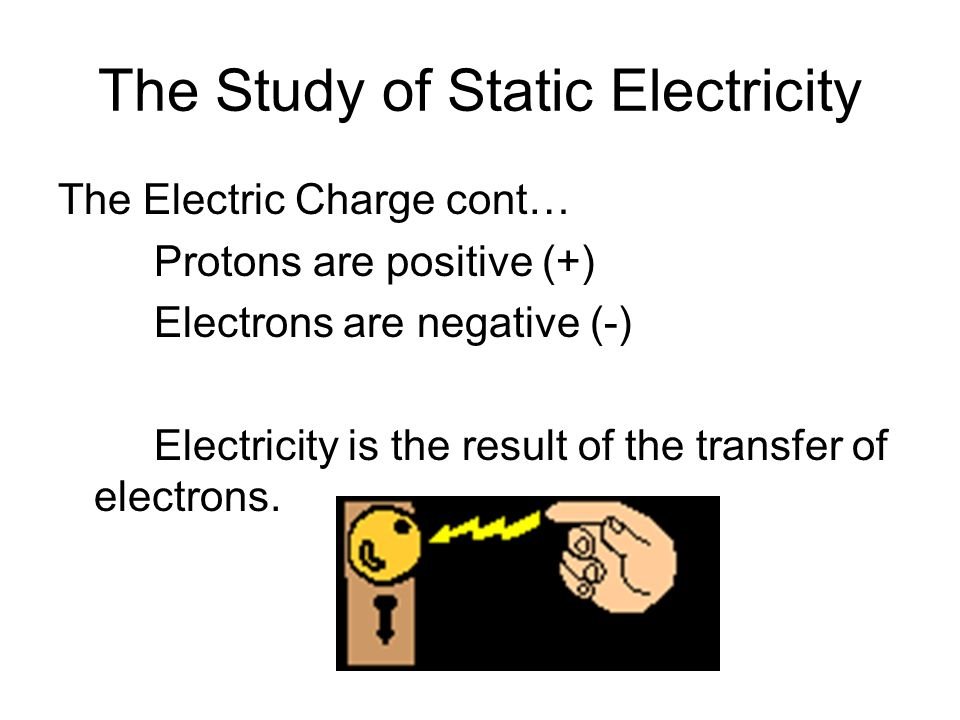 an analysis of ordinary matters having negatively charged electrons Need writing essay about negatively charged electrons order your non-plagiarized essay and have a+ grades or get access to database of 58 negatively charged.