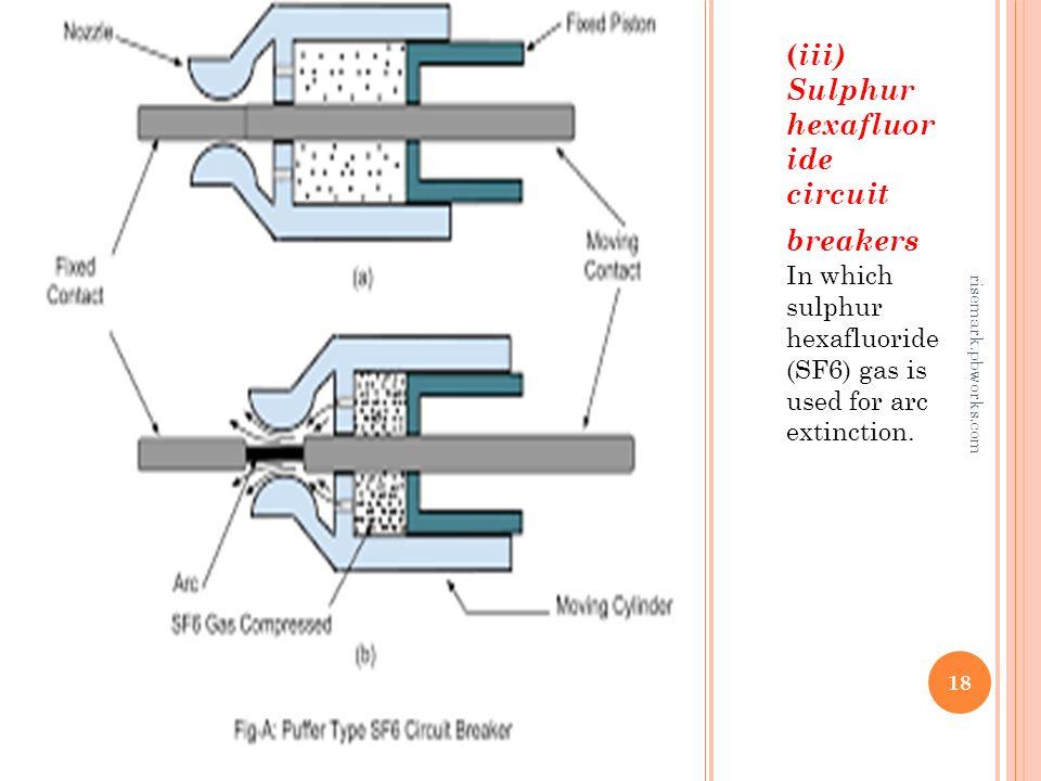 Prepared by meem zahid ppt video online download iii sulphur hexafluor ide circuit breakers in which sulphur hexafluoride sf6 gas sciox Images