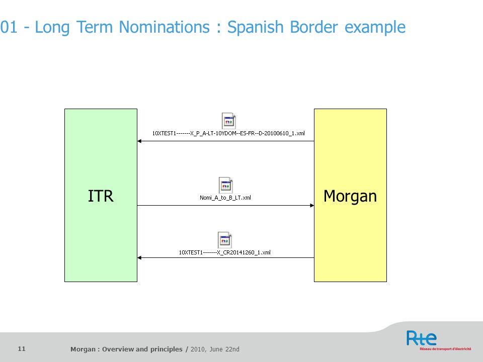 01 - Long Term Nominations : Spanish Border example