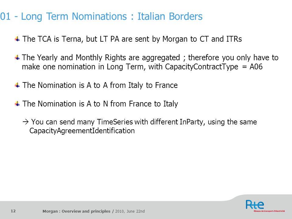 01 - Long Term Nominations : Italian Borders