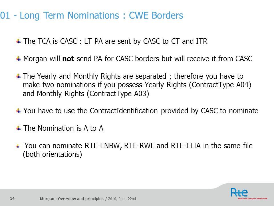 01 - Long Term Nominations : CWE Borders