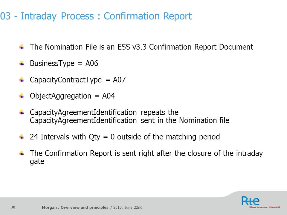 03 - Intraday Process : Confirmation Report