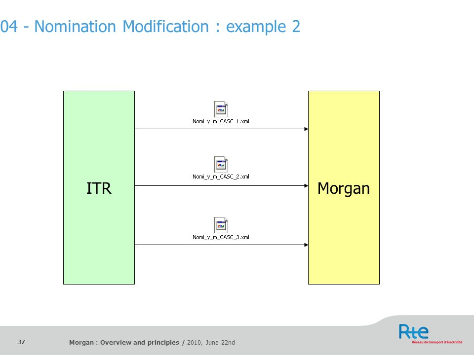 04 - Nomination Modification : example 2