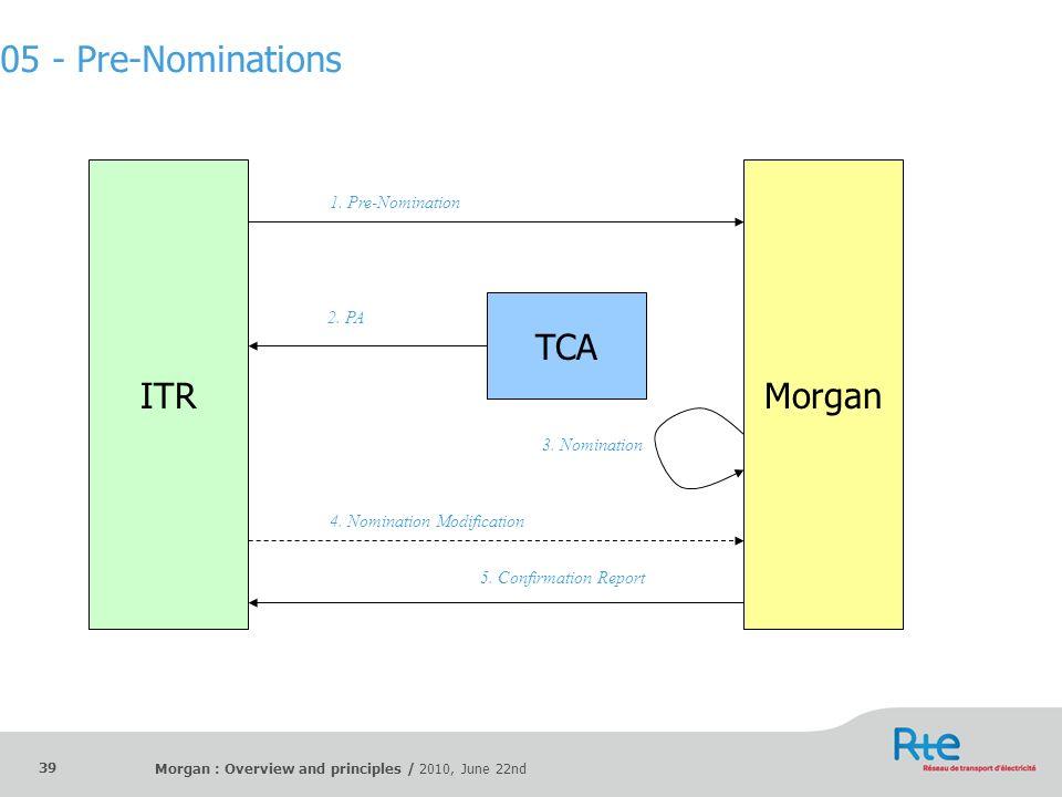 05 - Pre-Nominations ITR Morgan TCA 1. Pre-Nomination 2. PA
