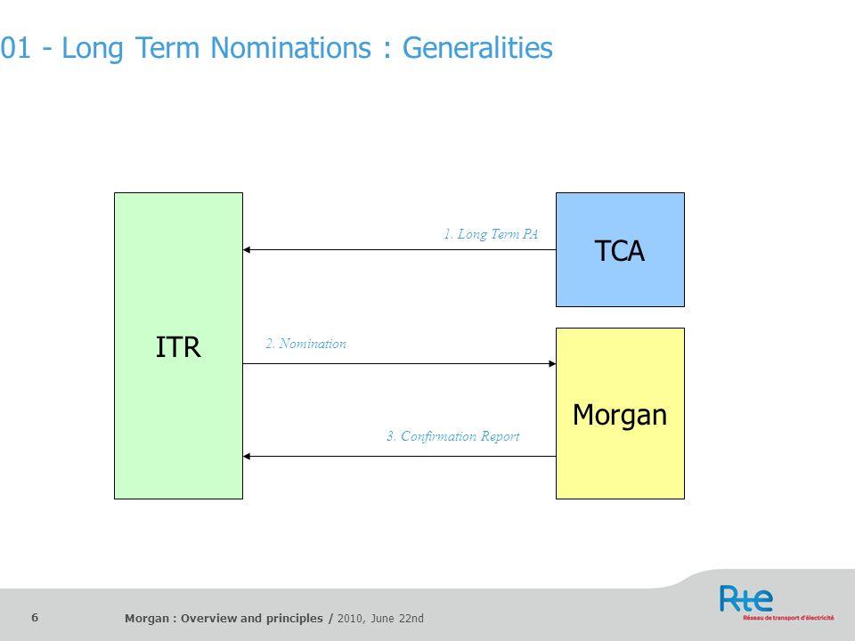 01 - Long Term Nominations : Generalities