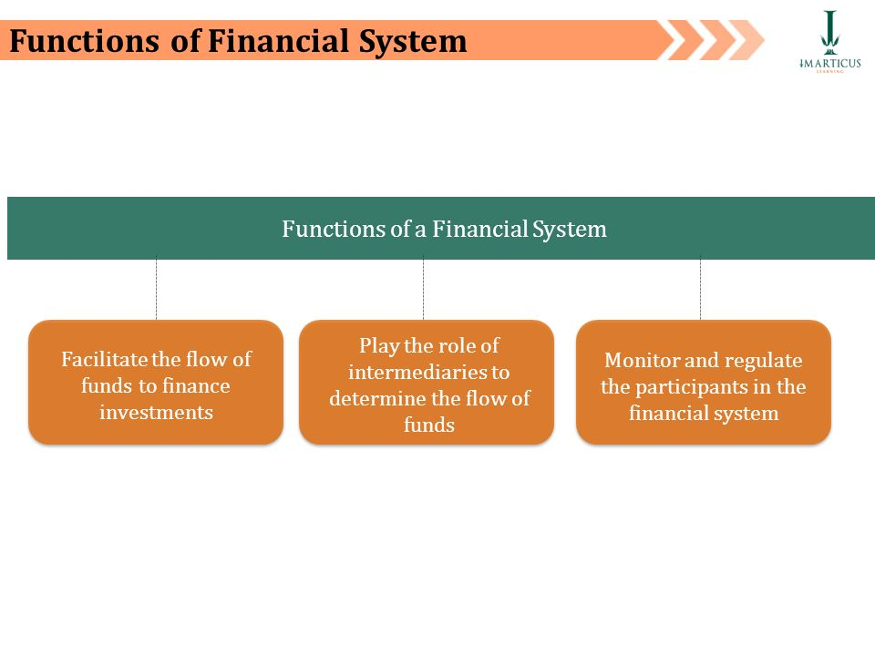 the functions of financial system Includes the following types of changes to core financial system requirements:  must independently perform all of the functions herein required of a core financial.