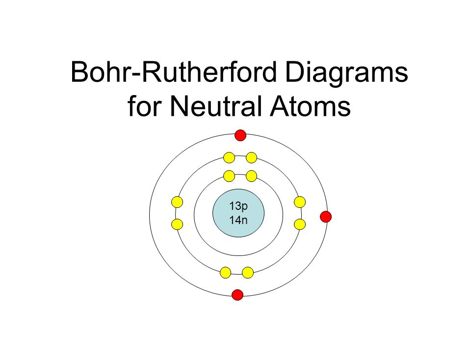Bohrrutherford Diagrams For Neutral Atoms Ppt Video Online Download. Bohrrutherford Diagrams For Neutral Atoms. Ford. Bohr Rutherford Diagrams Al At Scoala.co