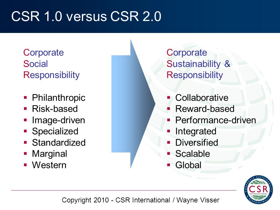 11 challenges for corporate social responsibility pdf
