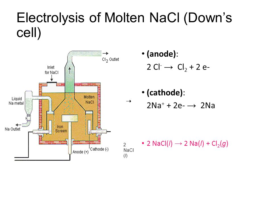 Unit 2 electrochemistry electrolysis ppt download electrolysis of molten nacl downs cell ccuart Images